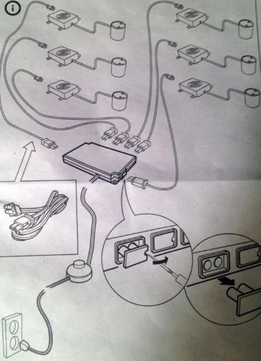 IKEA art